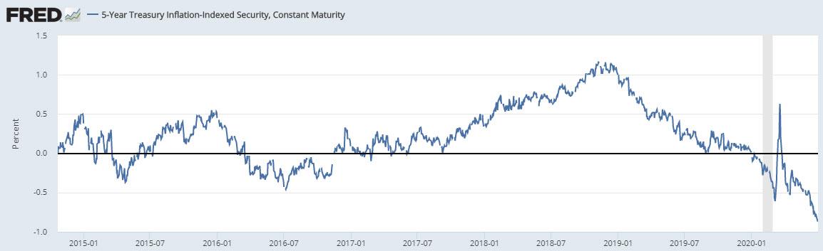 インフレ連動債