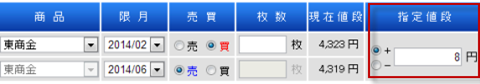 東京金のコンビネーション注文