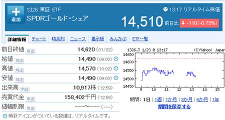 金ETFの例