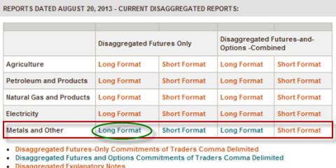 CFTCのサイトでレポートを見る