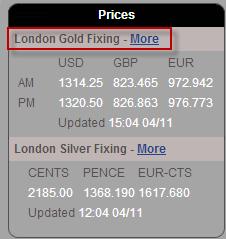 ロンドン金価格