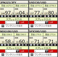 株価CFD