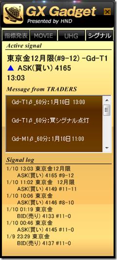 東京金のシグナル配信