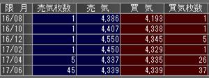 リアルタイムの金価格