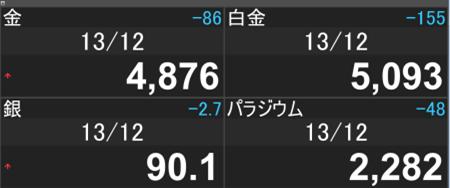 貴金属価格
