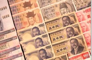 為替変動と金