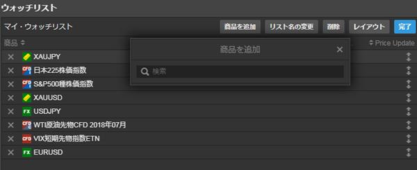 貴金属CFDの編集画面