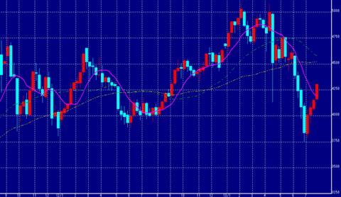 東京金の上昇