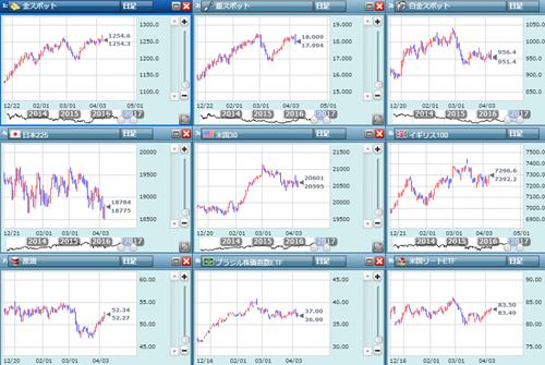 NY金含み金融市場